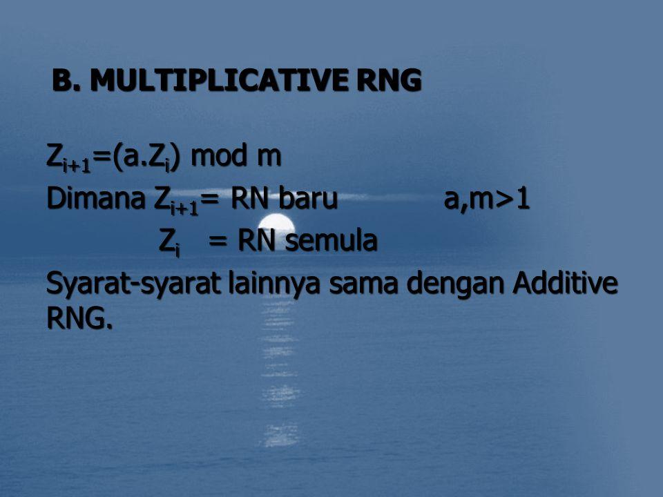 B. MULTIPLICATIVE RNG Z i+1 =(a.Z i ) mod m Dimana Z i+1 = RN barua,m>1 Z i = RN semula Z i = RN semula Syarat-syarat lainnya sama dengan Additive RNG