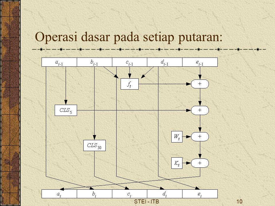 Rinaldi Munir/Teknik Informatika STEI - ITB10 Operasi dasar pada setiap putaran: