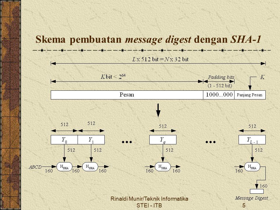 Rinaldi Munir/Teknik Informatika STEI - ITB5 Skema pembuatan message digest dengan SHA-1