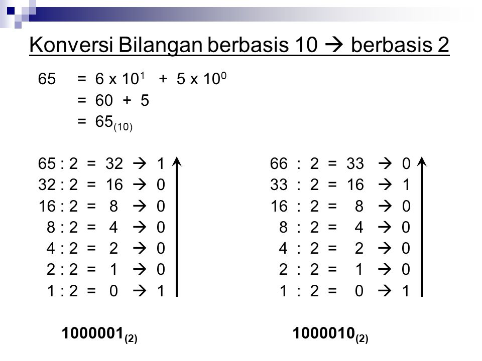 Konversi Bilangan berbasis 10  berbasis 2 65 = 6 x 10 1 + 5 x 10 0 = 60 + 5 = 65 (10) 65 : 2 = 32  166 : 2 = 33  0 32 : 2 = 16  033 : 2 = 16  1 16 : 2 = 8  016 : 2 = 8  0 8 : 2 = 4  0 8 : 2 = 4  0 4 : 2 = 2  0 4 : 2 = 2  0 2 : 2 = 1  0 2 : 2 = 1  0 1 : 2 = 0  1 1 : 2 = 0  1 1000001 (2) 1000010 (2)