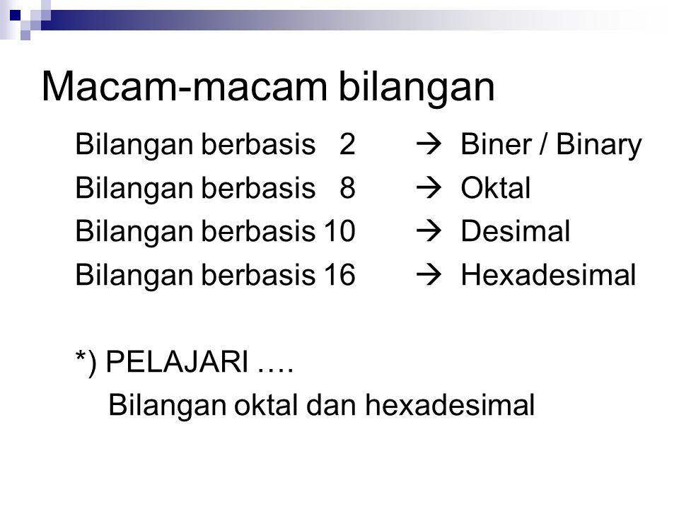 Macam-macam bilangan Bilangan berbasis 2  Biner / Binary Bilangan berbasis 8  Oktal Bilangan berbasis 10  Desimal Bilangan berbasis 16  Hexadesima