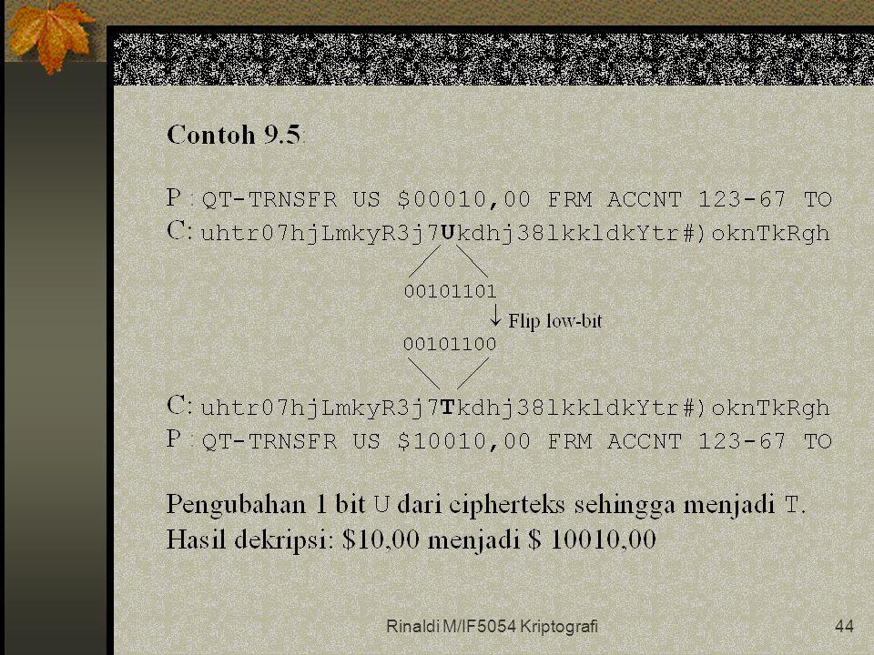 Rinaldi M/IF5054 Kriptografi44