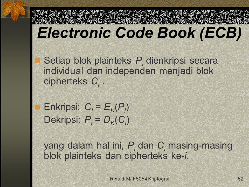 Rinaldi M/IF5054 Kriptografi52 Electronic Code Book (ECB) Setiap blok plainteks P i dienkripsi secara individual dan independen menjadi blok cipherteks C i.