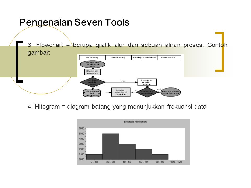 3. Flowchart = berupa grafik alur dari sebuah aliran proses. Contoh gambar: 4. Hitogram = diagram batang yang menunjukkan frekuansi data Pengenalan Se