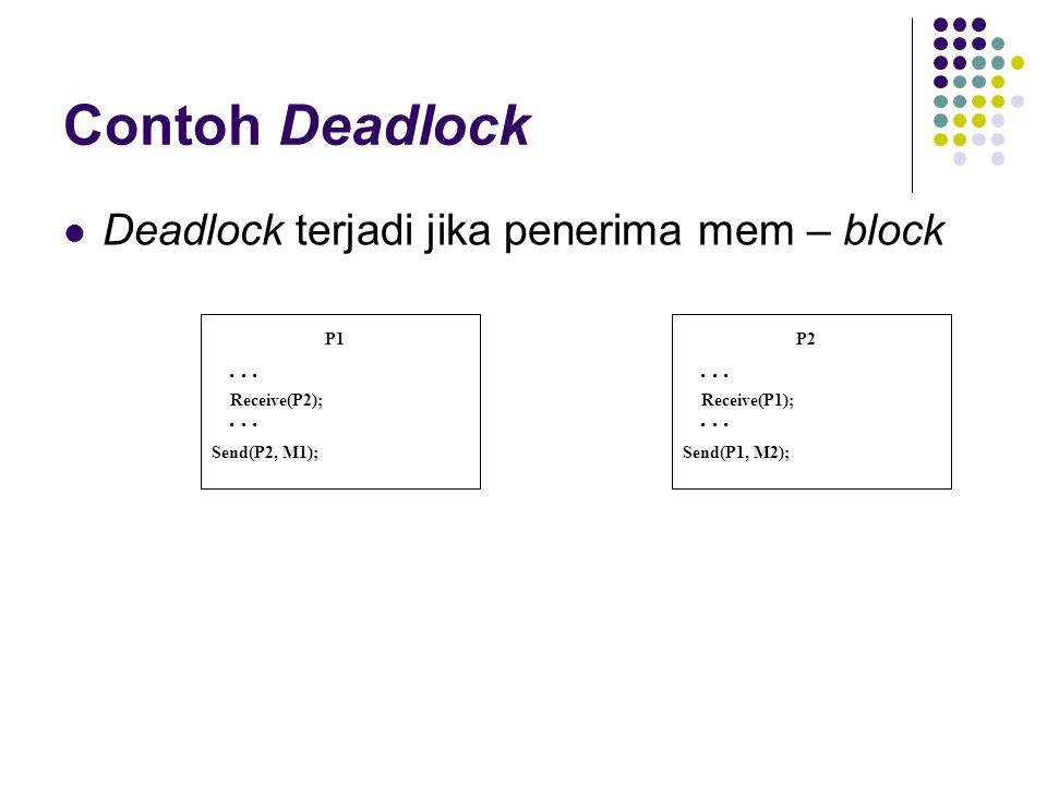 Contoh Deadlock Deadlock terjadi jika penerima mem – block P1... Receive(P2); Send(P2, M1); P2... Receive(P1); Send(P1, M2);