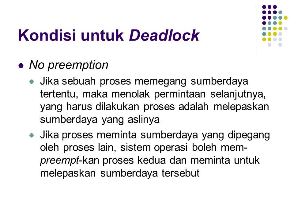 Kondisi untuk Deadlock No preemption Jika sebuah proses memegang sumberdaya tertentu, maka menolak permintaan selanjutnya, yang harus dilakukan proses