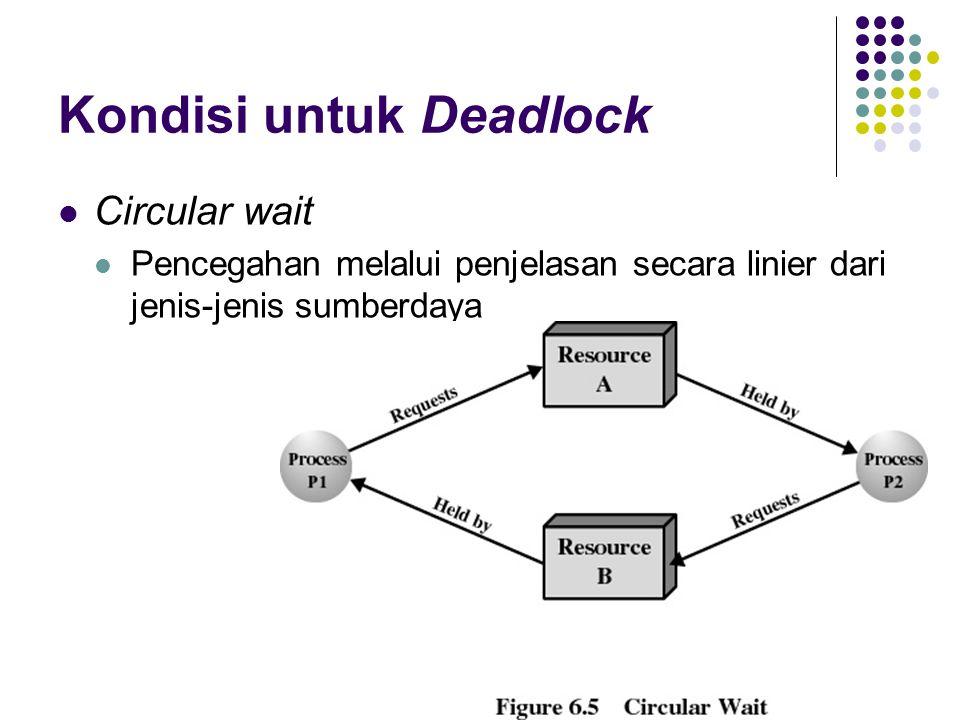 Kondisi untuk Deadlock Circular wait Pencegahan melalui penjelasan secara linier dari jenis-jenis sumberdaya