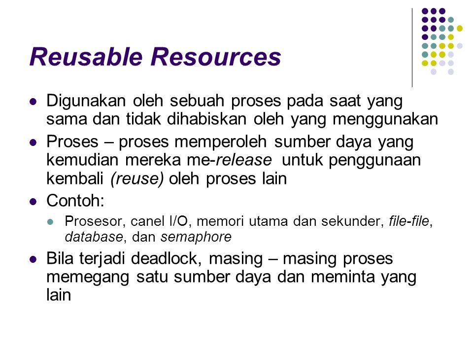 Reusable Resources Digunakan oleh sebuah proses pada saat yang sama dan tidak dihabiskan oleh yang menggunakan Proses – proses memperoleh sumber daya