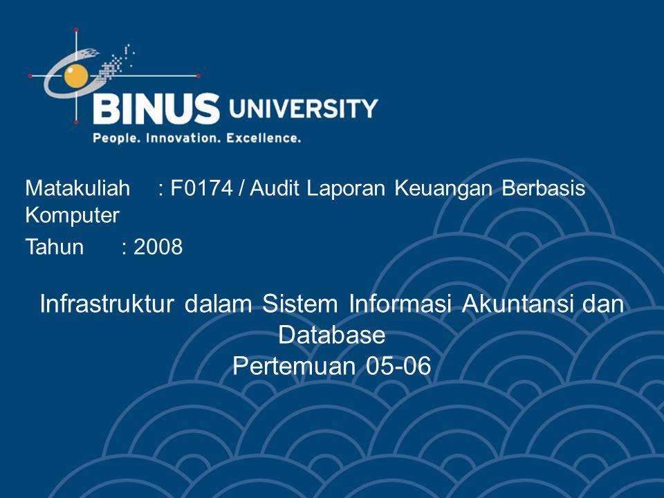 Infrastruktur dalam Sistem Informasi Akuntansi dan Database Pertemuan 05-06 Matakuliah: F0174 / Audit Laporan Keuangan Berbasis Komputer Tahun: 2008