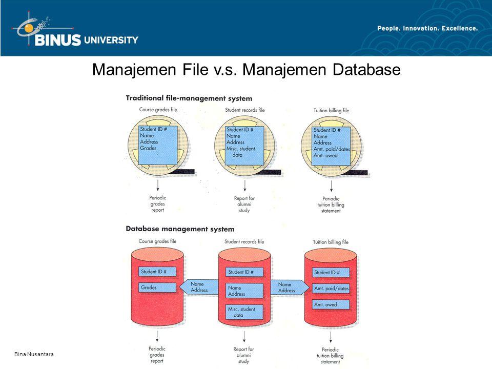 Bina Nusantara Manajemen File v.s. Manajemen Database