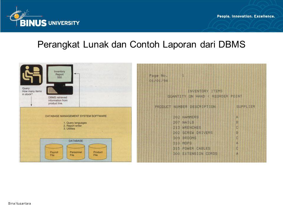 Bina Nusantara Perangkat Lunak dan Contoh Laporan dari DBMS