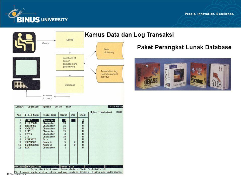 Bina Nusantara Kamus Data dan Log Transaksi Paket Perangkat Lunak Database