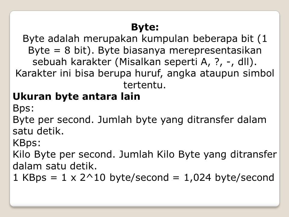 Byte: Byte adalah merupakan kumpulan beberapa bit (1 Byte = 8 bit). Byte biasanya merepresentasikan sebuah karakter (Misalkan seperti A, ?, -, dll). K