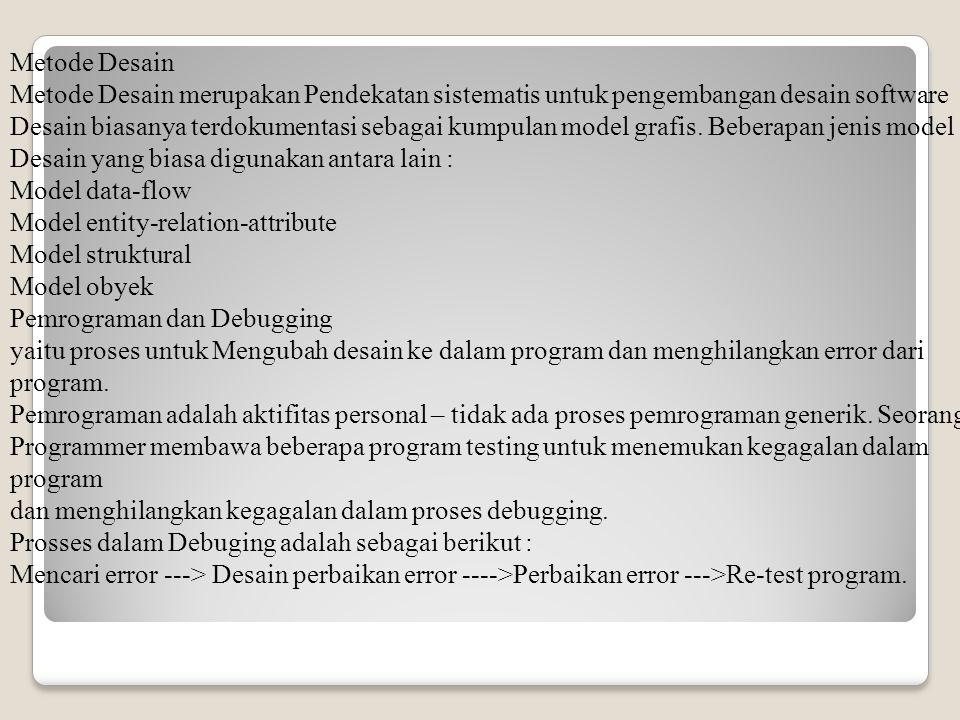 Metode Desain Metode Desain merupakan Pendekatan sistematis untuk pengembangan desain software Desain biasanya terdokumentasi sebagai kumpulan model g