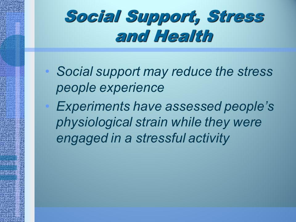 Empat Aspek dalam Social Support Marital status, Kontak dengan keluarga dan teman- teman Keanggotaan dalam kelompok keagamaan Asosiasi kelompok formal dan informal