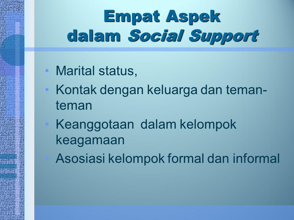 Empat Aspek dalam Social Support Marital status, Kontak dengan keluarga dan teman- teman Keanggotaan dalam kelompok keagamaan Asosiasi kelompok formal