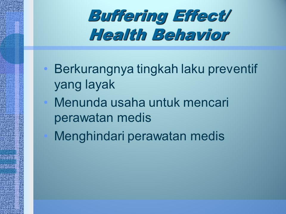 Buffering Effect/ Health Behavior Berkurangnya tingkah laku preventif yang layak Menunda usaha untuk mencari perawatan medis Menghindari perawatan medis