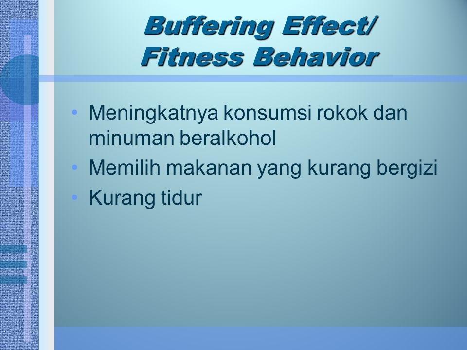 Buffering Effect/ Fitness Behavior Meningkatnya konsumsi rokok dan minuman beralkohol Memilih makanan yang kurang bergizi Kurang tidur