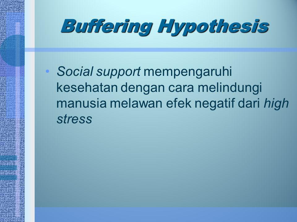 Buffering Hypothesis Social support mempengaruhi kesehatan dengan cara melindungi manusia melawan efek negatif dari high stress