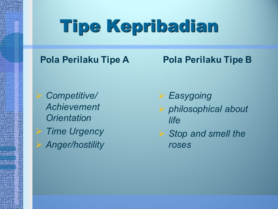 Tipe Kepribadian Pola Perilaku Tipe A  Competitive/ Achievement Orientation  Time Urgency  Anger/hostility Pola Perilaku Tipe B  Easygoing  philo