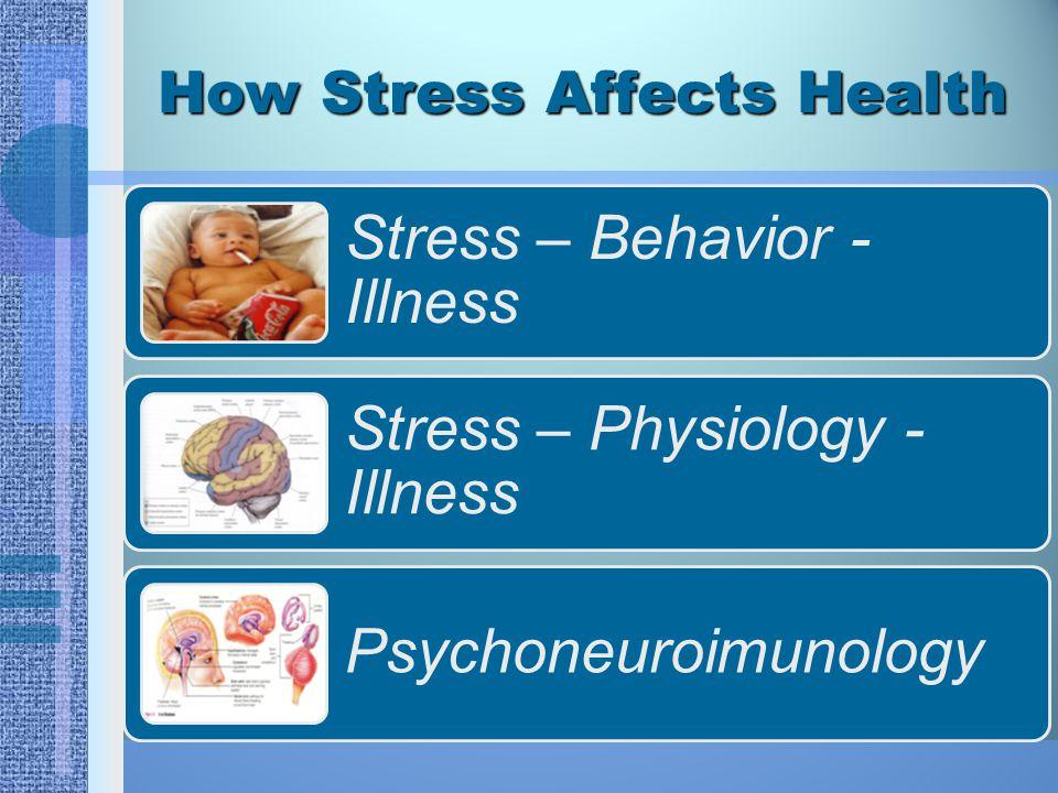 How Stress Affects Health Stress – Behavior - Illness Stress – Physiology - Illness Psychoneuroimunology