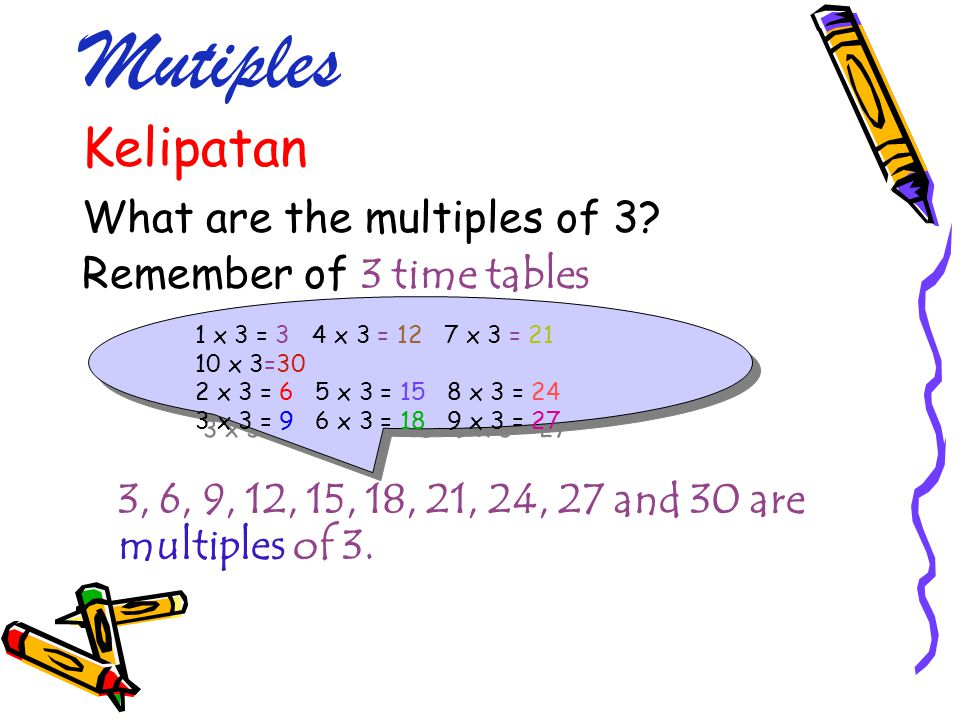 Mutiples Kelipatan What are the multiples of 3.