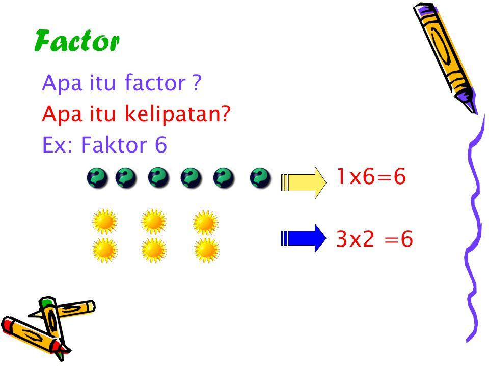 Factor Apa itu factor ? Apa itu kelipatan? Ex: Faktor 6 1x6=6 3x2 =6