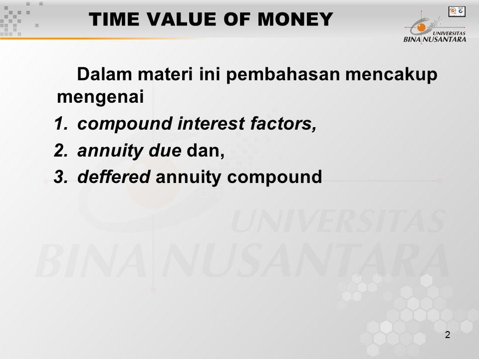 2 TIME VALUE OF MONEY Dalam materi ini pembahasan mencakup mengenai 1.compound interest factors, 2.annuity due dan, 3.deffered annuity compound