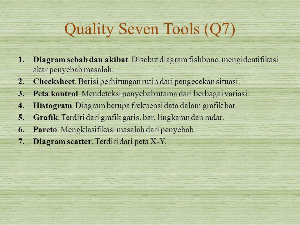 Quality Seven Tools (Q7) 1.Diagram sebab dan akibat. Disebut diagram fishbone, mengidentifikasi akar penyebab masalah. 2.Checksheet. Berisi perhitunga