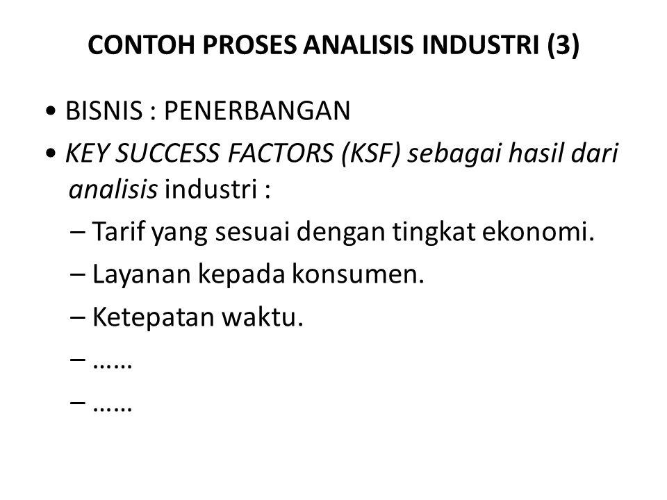 CONTOH PROSES ANALISIS INDUSTRI (3) BISNIS : PENERBANGAN KEY SUCCESS FACTORS (KSF) sebagai hasil dari analisis industri : – Tarif yang sesuai dengan t