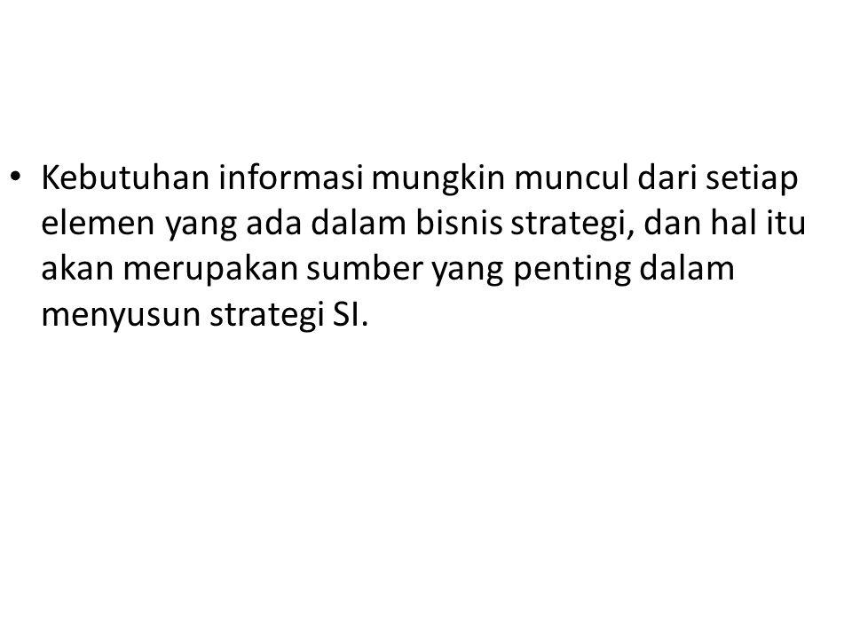 Kebutuhan informasi mungkin muncul dari setiap elemen yang ada dalam bisnis strategi, dan hal itu akan merupakan sumber yang penting dalam menyusun st