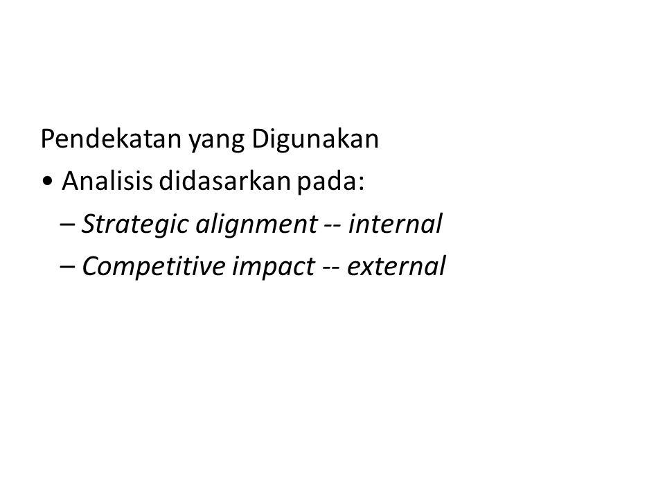 HASIL DARI ANALISIS EKSTERNAL Analisis eksternal terdiri dari dua jenis : – Analisis lingkungan makro.