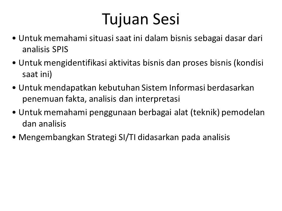 Tujuan Sesi Untuk memahami situasi saat ini dalam bisnis sebagai dasar dari analisis SPIS Untuk mengidentifikasi aktivitas bisnis dan proses bisnis (k