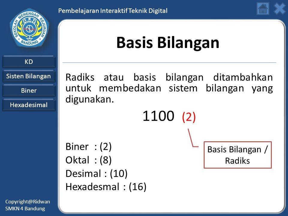 Pembelajaran Interaktif Teknik Digital KD Sisten Bilangan Sisten Bilangan Biner Hexadesimal Copyright@Ridwan SMKN 4 Bandung Basis Bilangan Radiks atau basis bilangan ditambahkan untuk membedakan sistem bilangan yang digunakan.