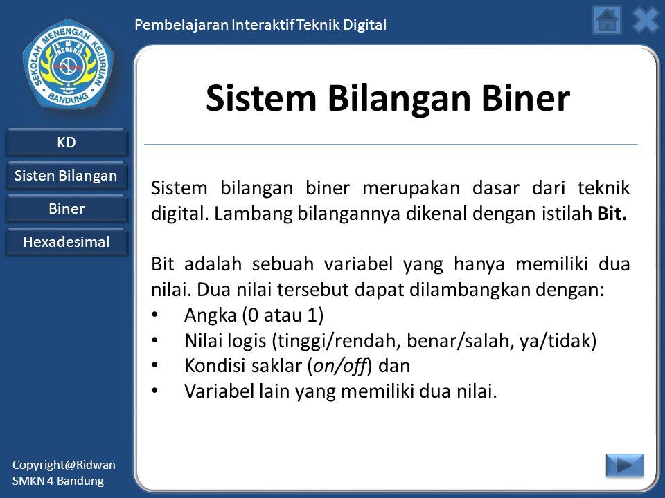 Pembelajaran Interaktif Teknik Digital KD Sisten Bilangan Sisten Bilangan Biner Hexadesimal Copyright@Ridwan SMKN 4 Bandung Sistem Bilangan Biner Sistem bilangan biner merupakan dasar dari teknik digital.