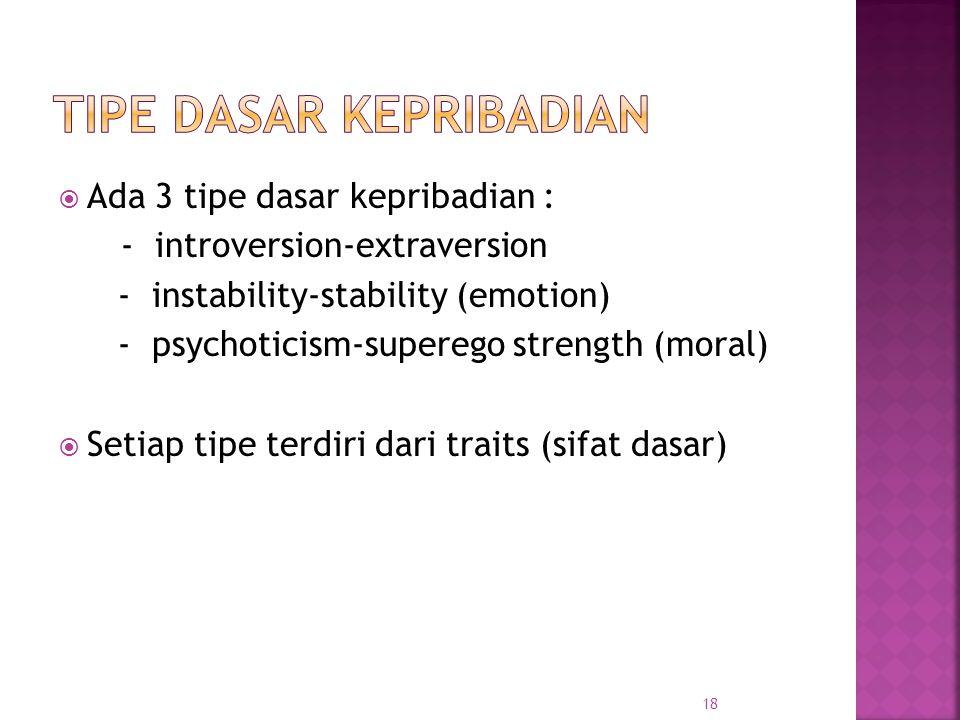  Ada 3 tipe dasar kepribadian : - introversion-extraversion - instability-stability (emotion) - psychoticism-superego strength (moral)  Setiap tipe