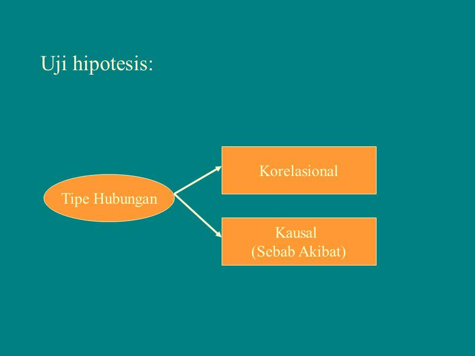Uji hipotesis: Tipe Hubungan Korelasional Kausal (Sebab Akibat)