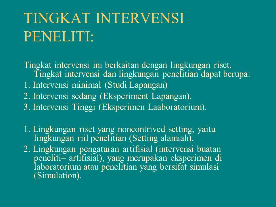 TINGKAT INTERVENSI PENELITI: Tingkat intervensi ini berkaitan dengan lingkungan riset, Tingkat intervensi dan lingkungan penelitian dapat berupa: 1. I