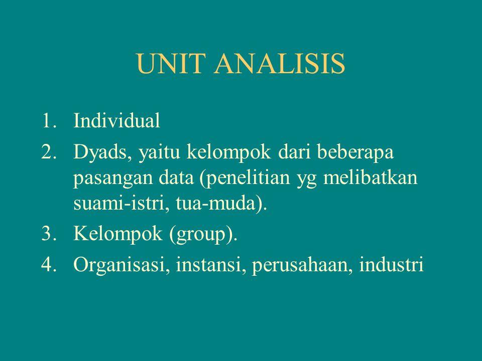 UNIT ANALISIS 1.Individual 2.Dyads, yaitu kelompok dari beberapa pasangan data (penelitian yg melibatkan suami-istri, tua-muda). 3.Kelompok (group). 4