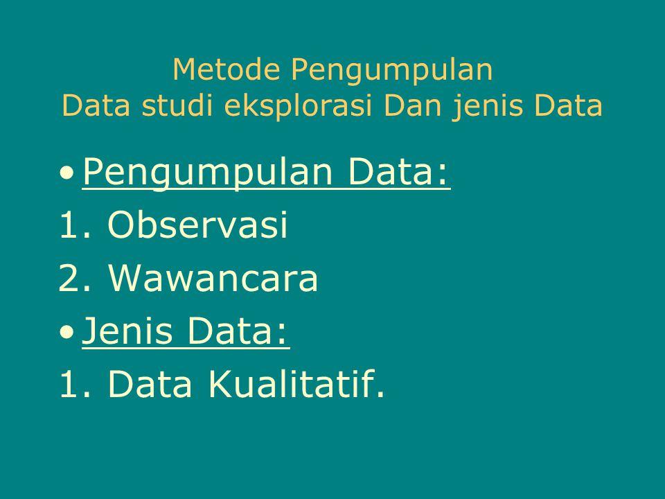 Metode Pengumpulan Data studi eksplorasi Dan jenis Data Pengumpulan Data: 1. Observasi 2. Wawancara Jenis Data: 1. Data Kualitatif.