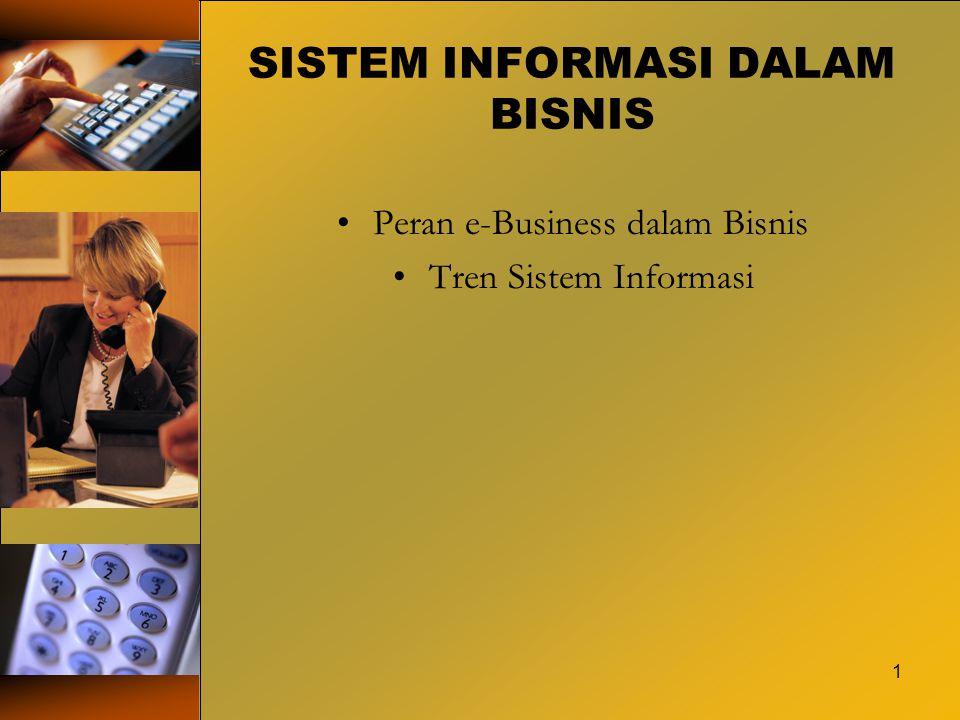SISTEM INFORMASI DALAM BISNIS Peran e-Business dalam Bisnis Tren Sistem Informasi 1