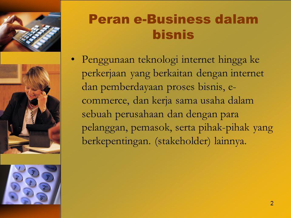 Peran e-Business dalam bisnis Penggunaan teknologi internet hingga ke perkerjaan yang berkaitan dengan internet dan pemberdayaan proses bisnis, e- com