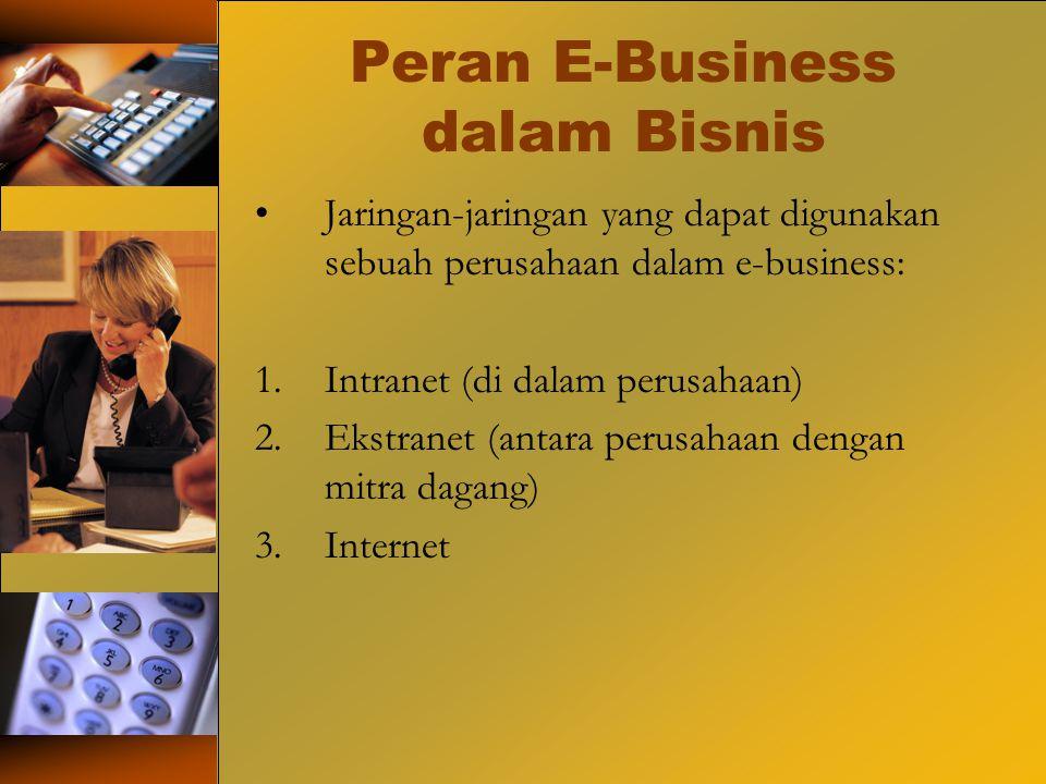 Peran E-Business dalam Bisnis Jaringan-jaringan yang dapat digunakan sebuah perusahaan dalam e-business: 1.Intranet (di dalam perusahaan) 2.Ekstranet