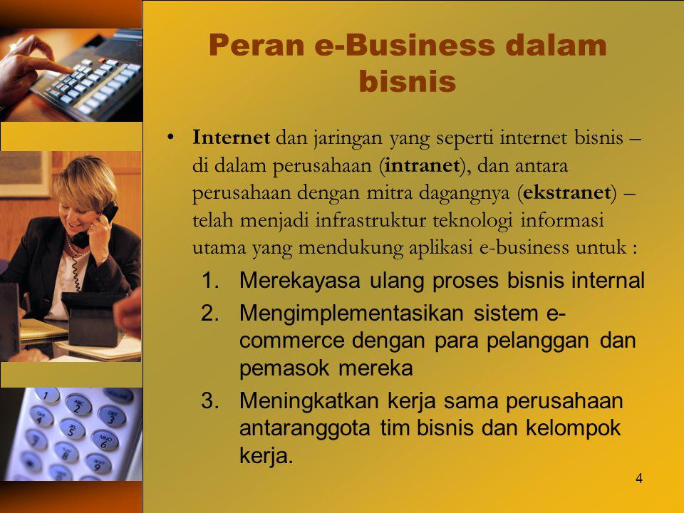 Peran e-Business dalam bisnis Internet dan jaringan yang seperti internet bisnis – di dalam perusahaan (intranet), dan antara perusahaan dengan mitra