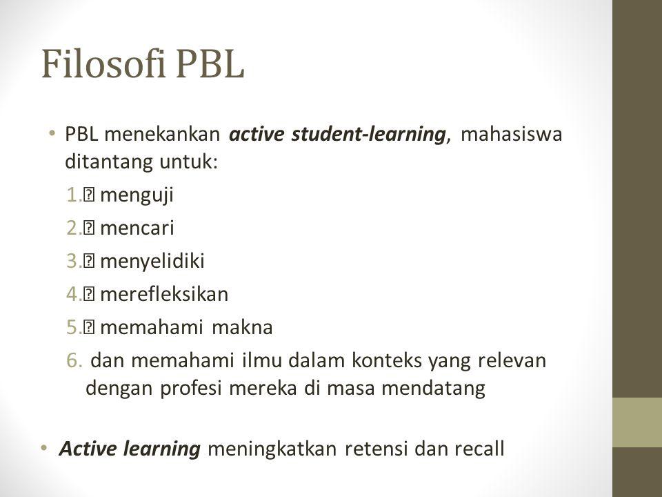 Filosofi PBL PBL menekankan active student-learning, mahasiswa ditantang untuk: 1.ƒ menguji 2.ƒ mencari 3.ƒ menyelidiki 4.ƒ merefleksikan 5.ƒ memahami