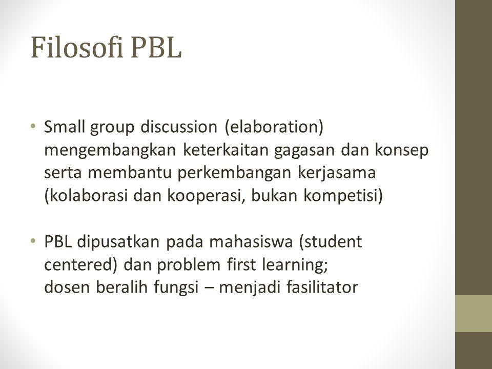 Filosofi PBL Small group discussion (elaboration) mengembangkan keterkaitan gagasan dan konsep serta membantu perkembangan kerjasama (kolaborasi dan k