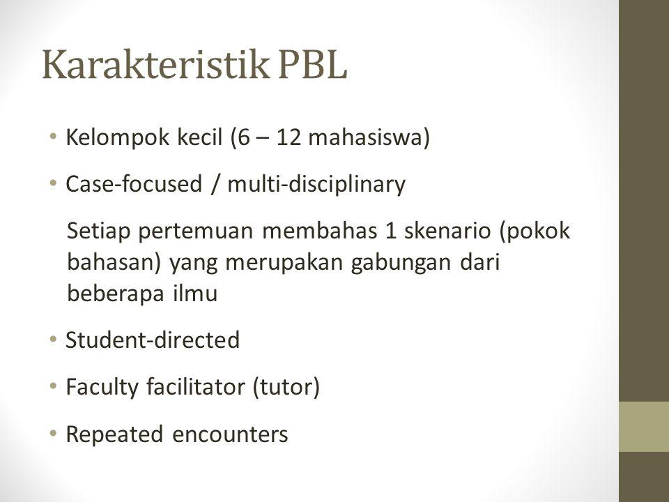 Karakteristik PBL Kelompok kecil (6 – 12 mahasiswa) Case-focused / multi-disciplinary Setiap pertemuan membahas 1 skenario (pokok bahasan) yang merupa