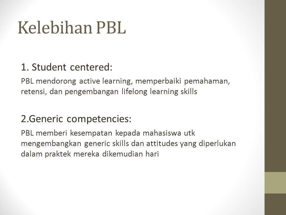 Kelebihan PBL 1. Student centered: PBL mendorong active learning, memperbaiki pemahaman, retensi, dan pengembangan lifelong learning skills 2.Generic