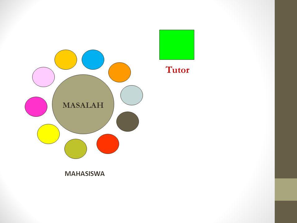 MASALAH Tutor MAHASISWA