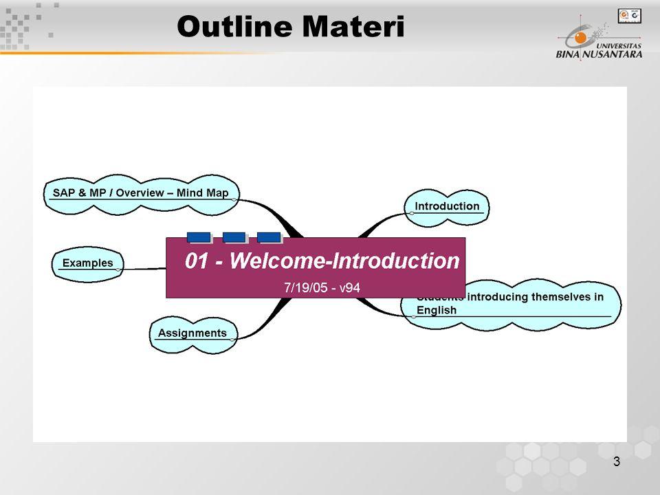 3 Outline Materi